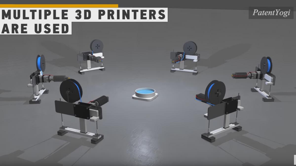 Multiple 3D Printers